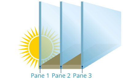 Energy pack double glazing diagram