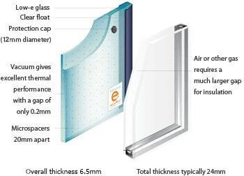 Spacia Glass