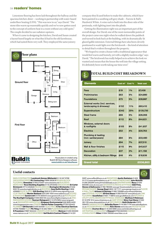 Build ItLockwood full article PDF5