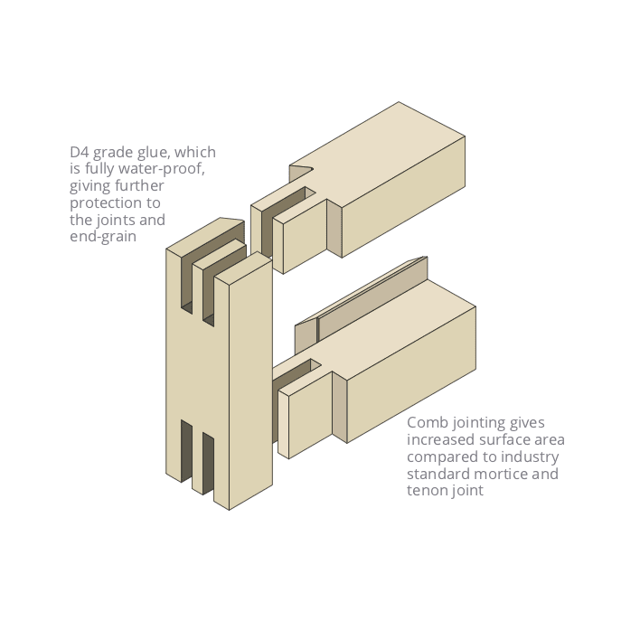 Comb joint construction diagram