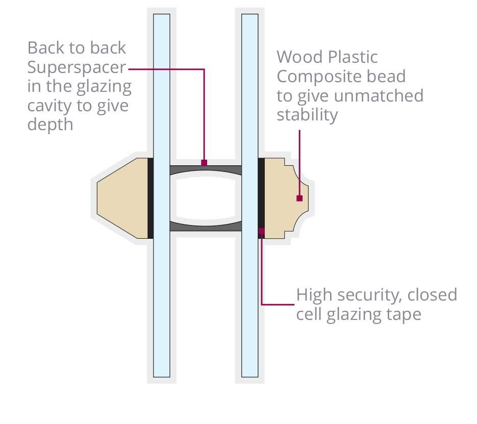 Glazing bar - a cross section of Gowercroft glazing bars on a double glazed window